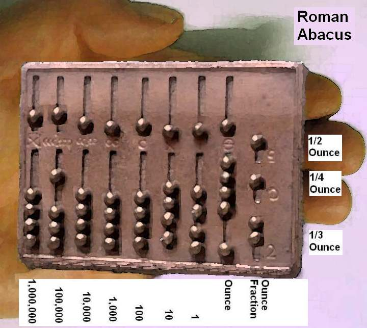 Roman Abacus Ancient Calculator Calculating Aide