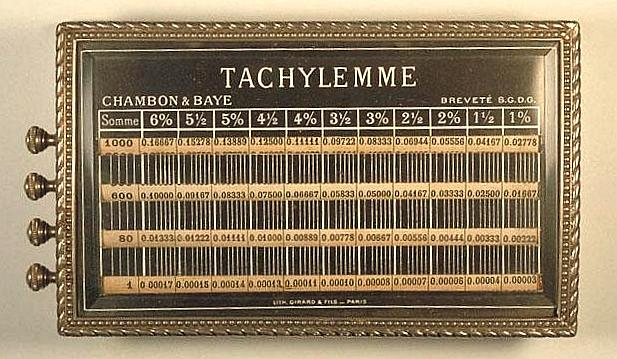 TACHYLEMME Table of percentages Chambon & Baye (source Bell Artifacts)